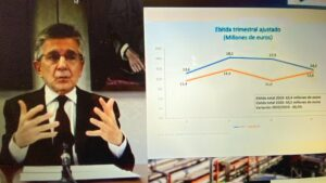 Shareholders Approve A New Remuneration Policy Of 50% Profit At Ercros